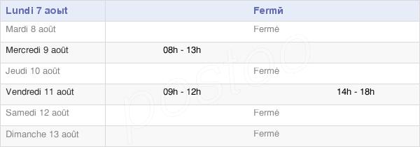 horaires d'ouverture de la Mairie De La Vendue-Mignot