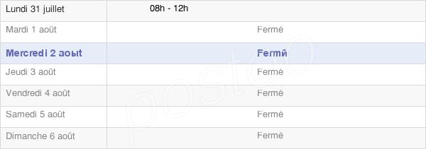 horaires d'ouverture de la Mairie De Vaucogne
