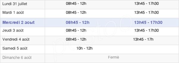 horaires d'ouverture de la Mairie De Saint-Julien-Les-Villas