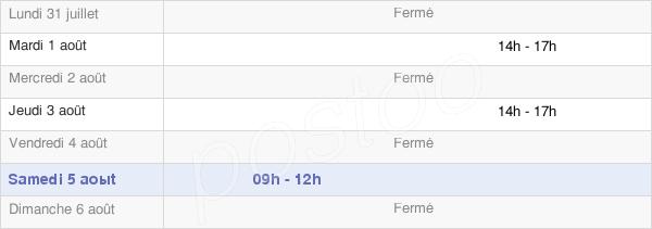 horaires d'ouverture de la Mairie De Chessy-Les-Prés