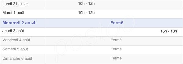 horaires d'ouverture de la Mairie De Feuges