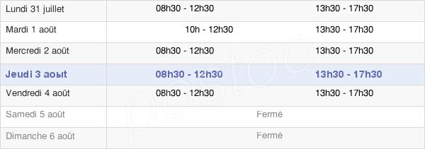 horaires d'ouverture de la Mairie De Bréviandes