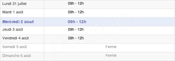 horaires d'ouverture de la Mairie De Chavanges