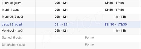 horaires d'ouverture de la Mairie De Maraye-En-Othe