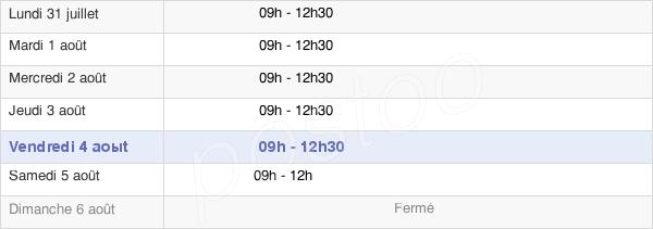 horaires d'ouverture de la Mairie De Cersay