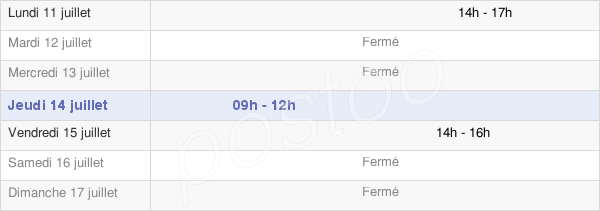 horaires d'ouverture de la Mairie De Paizay-Le-Chapt
