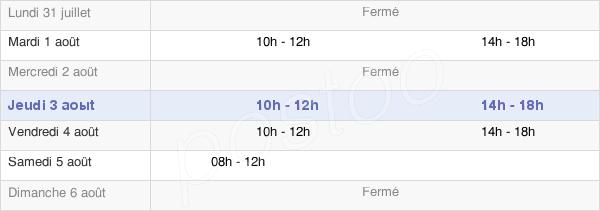 horaires d'ouverture de la Mairie De Ménigoute
