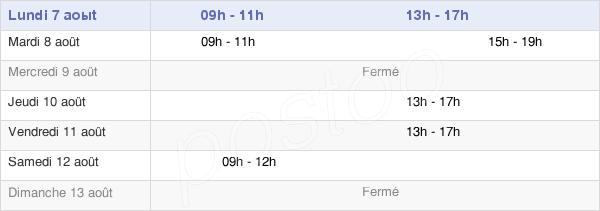 horaires d'ouverture de la Mairie De Souvigné