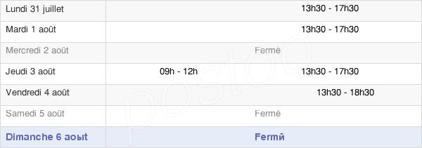 horaires d'ouverture de la Mairie Saint-Romans-Lès-Melle