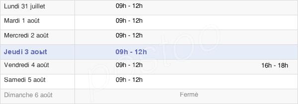 horaires d'ouverture de la Mairie De Bessines