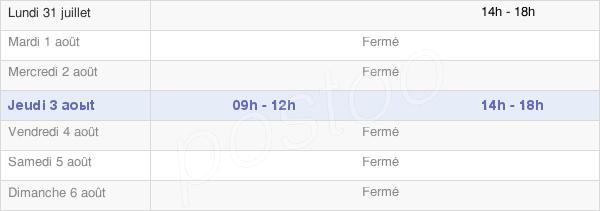 horaires d'ouverture de la Mairie Du Chillou