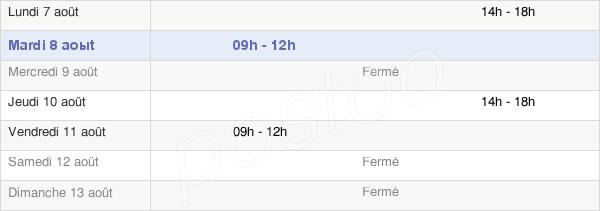 horaires d'ouverture de la Mairie De Brion-Près-Thouet