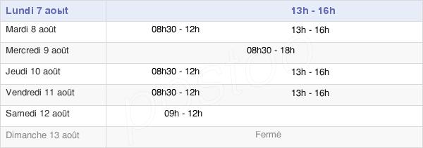 horaires d'ouverture de la Mairie De Celles-Sur-Belle