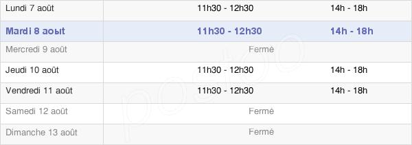 horaires d'ouverture de la Mairie De Sainte-Eanne