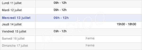 horaires d'ouverture de la Mairie De Faye-Sur-Ardin
