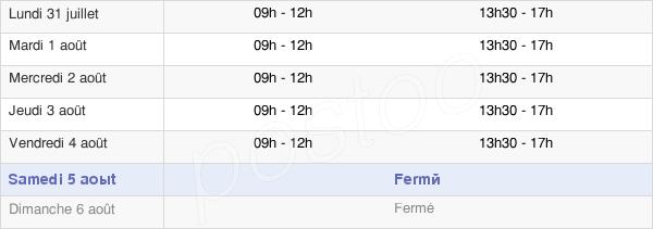 horaires d'ouverture de la Mairie De Thouars
