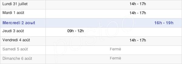 horaires d'ouverture de la Mairie De Thorigné