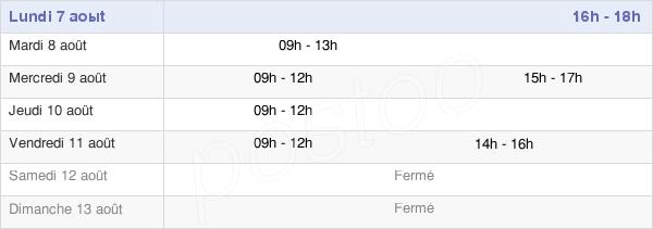 horaires d'ouverture de la Mairie De Bretignolles