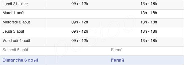 horaires d'ouverture de la Mairie De Largeasse