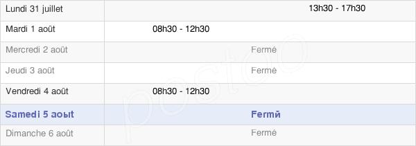 horaires d'ouverture de la Mairie D'Availles-Thouarsais