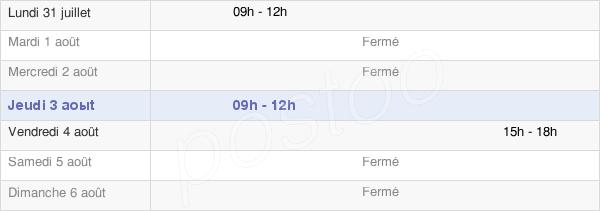 horaires d'ouverture de la Mairie De Salles