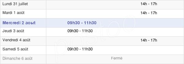 horaires d'ouverture de la Mairie De Sainte-Ouenne