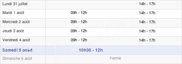horaires d'ouverture de la Mairie De Melle