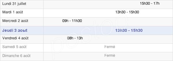 horaires d'ouverture de la Mairie De Prin-Deyrançon