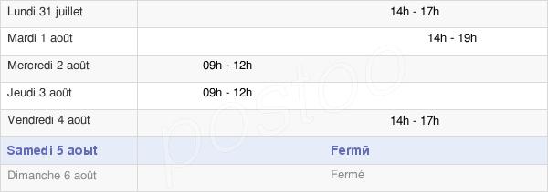 horaires d'ouverture de la Mairie De Sainte-Blandine
