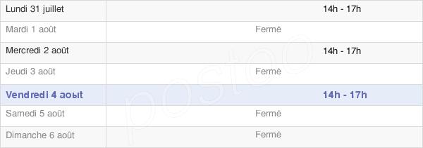 horaires d'ouverture de la Mairie De Mairé-Levescault