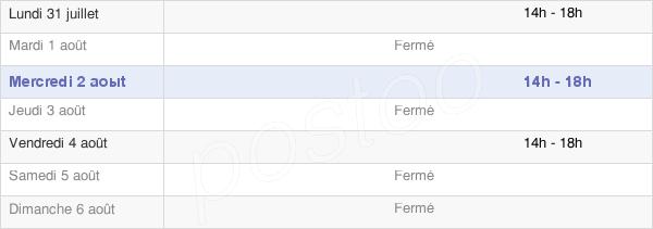 horaires d'ouverture de la Mairie De Gournay-Loizé