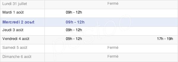 horaires d'ouverture de la Mairie De Reffannes