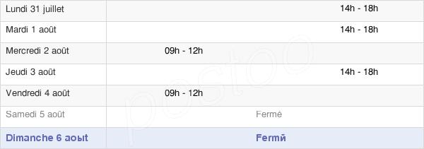 horaires d'ouverture de la Mairie De Fontenille Saint Martin D'Entraigues