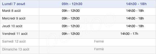 horaires d'ouverture de la Mairie De Saint-Symphorien