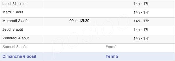 horaires d'ouverture de la Mairie De Beauvoir-Sur-Niort