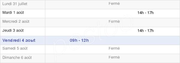 horaires d'ouverture de la Mairie De Ternant