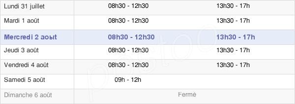 Limoges haute vienne mairie code postal postoo for Haute vienne code postal