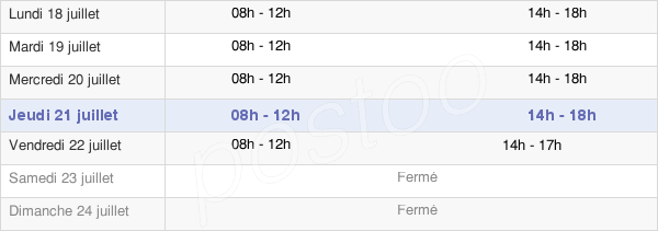 Nedde haute vienne mairie code postal postoo for Haute vienne code postal
