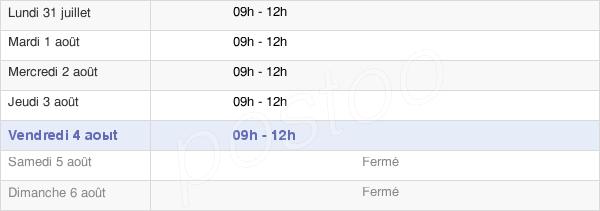 horaires d'ouverture de la Mairie De Tersannes