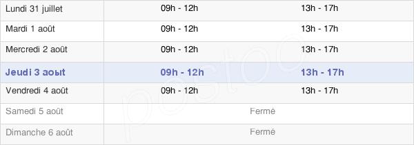 horaires d'ouverture de la Mairie De Lussac-Les-Églises