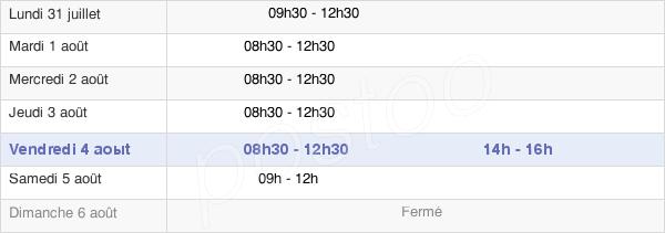 horaires d'ouverture de la Mairie De Beaurepaire