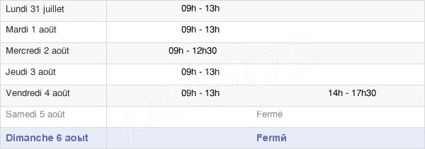 horaires d'ouverture de la Mairie De La Rabatelière