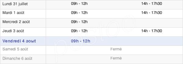 horaires d'ouverture de la Mairie De Doix