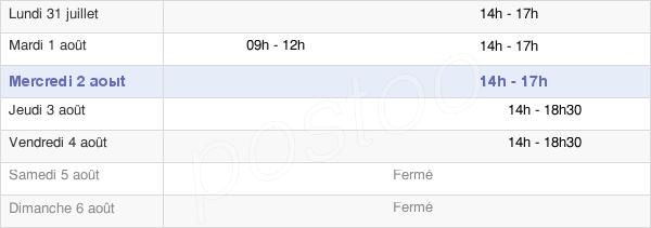 horaires d'ouverture de la Mairie De La Taillée