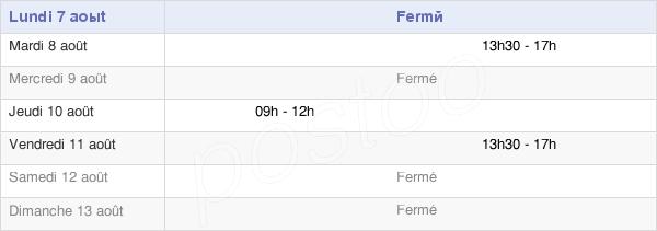 horaires d'ouverture de la Mairie De Beaulieu