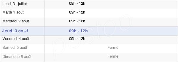 horaires d'ouverture de la Mairie De Benet