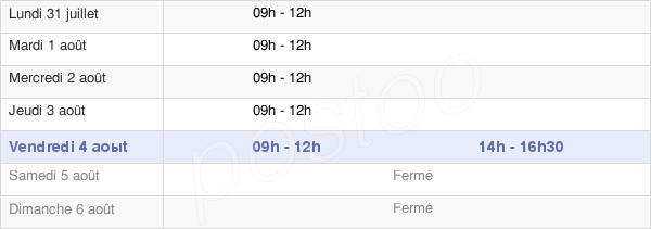 horaires d'ouverture de la Mairie De Ruynes-En-Margeride