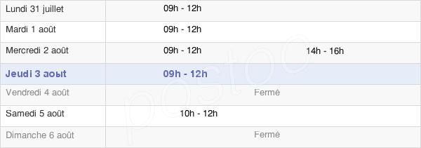 horaires d'ouverture de la Mairie De Giou-De-Mamou