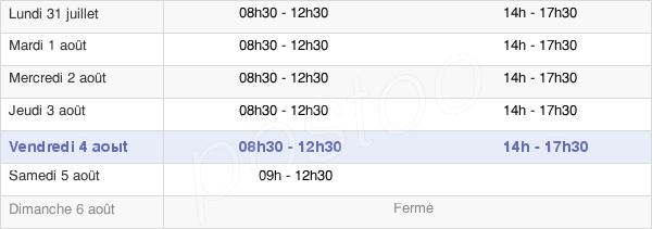 horaires d'ouverture de la Mairie De Bretignolles-Sur-Mer