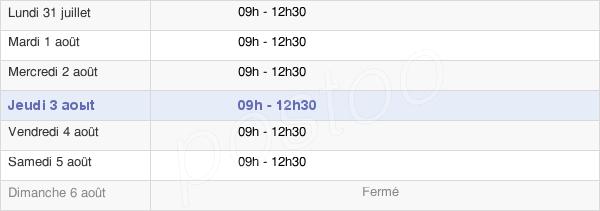 horaires d'ouverture de la Mairie De Châteauneuf